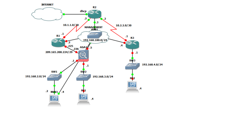 CCNA Security-practice-topology